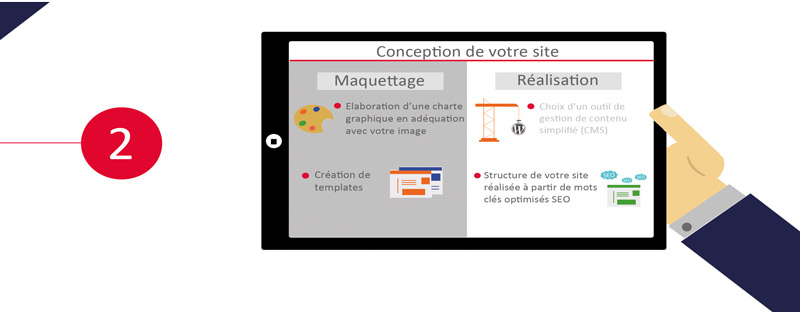 etape 2 creation de site